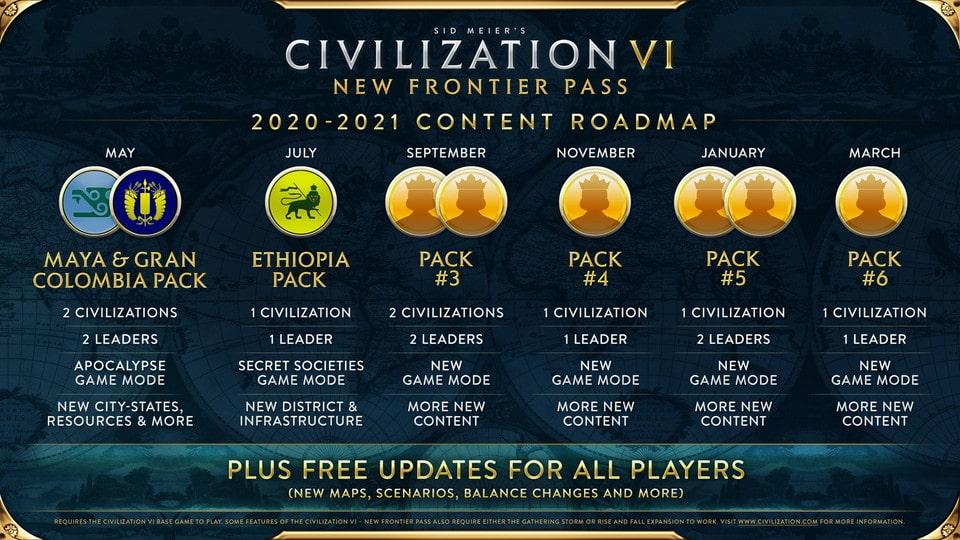 CIV6-DLC